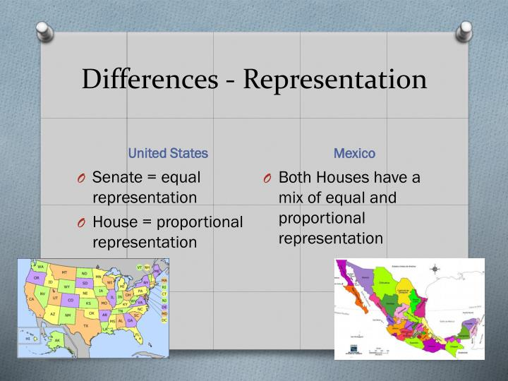 Differences - Representation