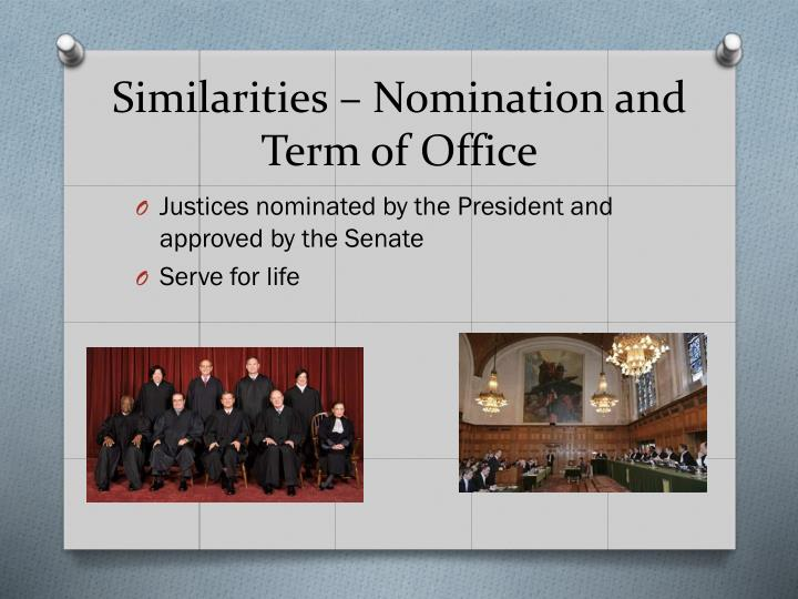 Similarities – Nomination and Term of Office