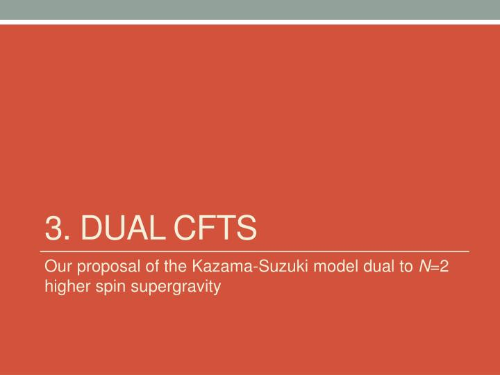 3. Dual CFTs