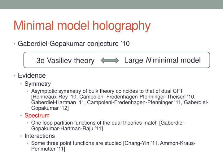 Minimal model holography