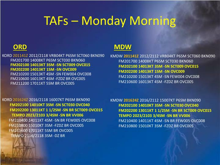 TAFs – Monday Morning