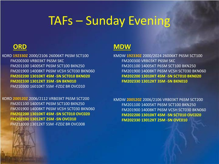 TAFs – Sunday Evening