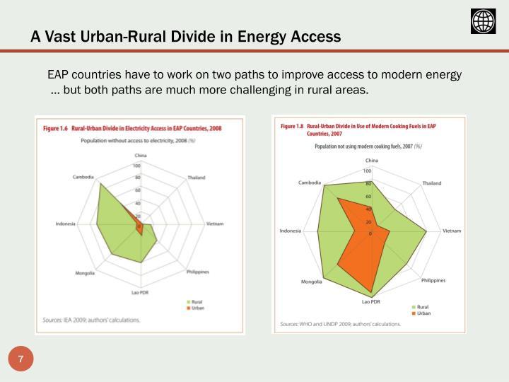A Vast Urban-Rural Divide in Energy Access