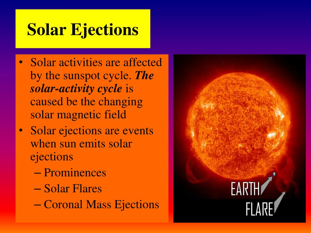 PPT - Chapter 29 2 Solar Activity PowerPoint Presentation - ID:2801831