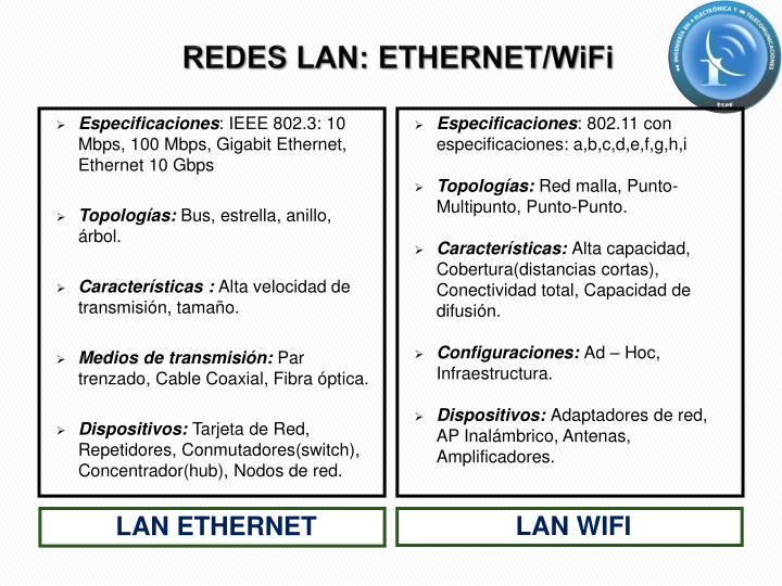REDES LAN: ETHERNET/