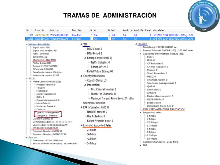 TRAMAS DE  ADMINISTRACIÓN