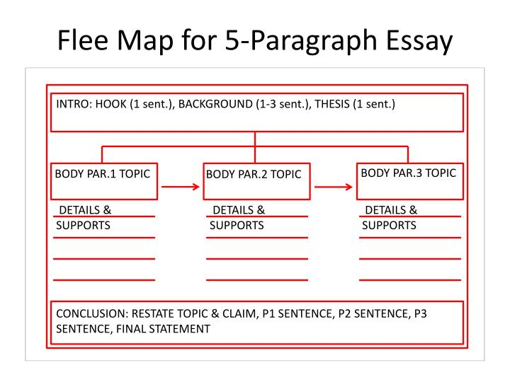 ppt flee map for paragraph essay powerpoint presentation id flee map for 5 paragraph essay