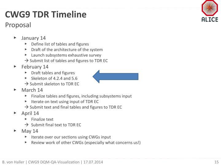 CWG9 TDR Timeline