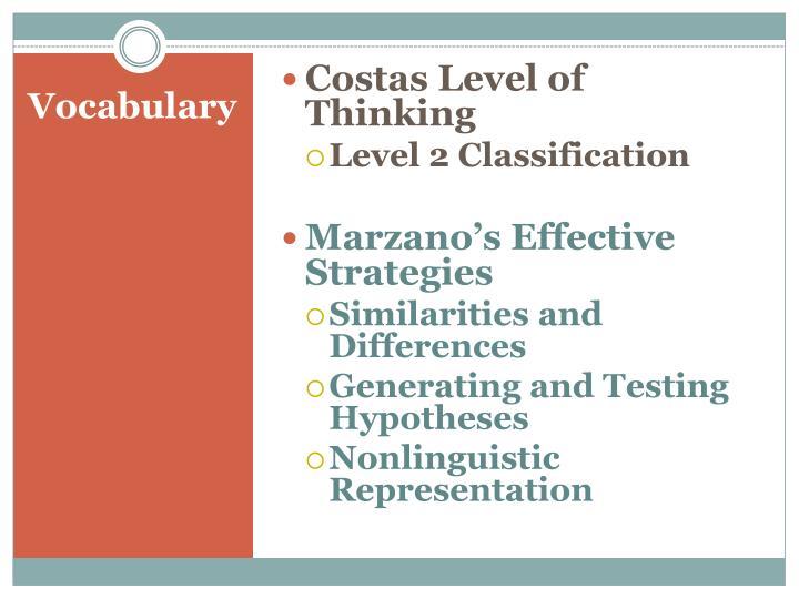 Costas Level of Thinking