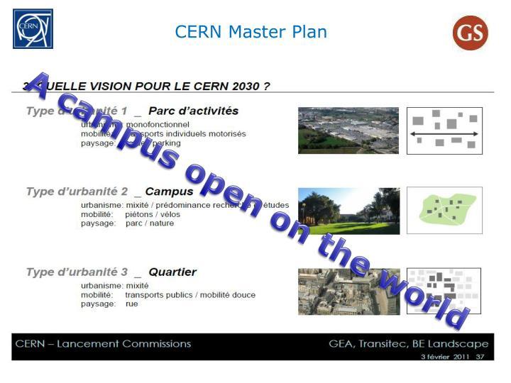 CERN Master Plan