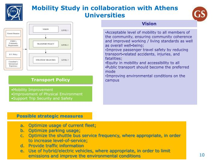 Mobility Study in collaboration with Athens Universities