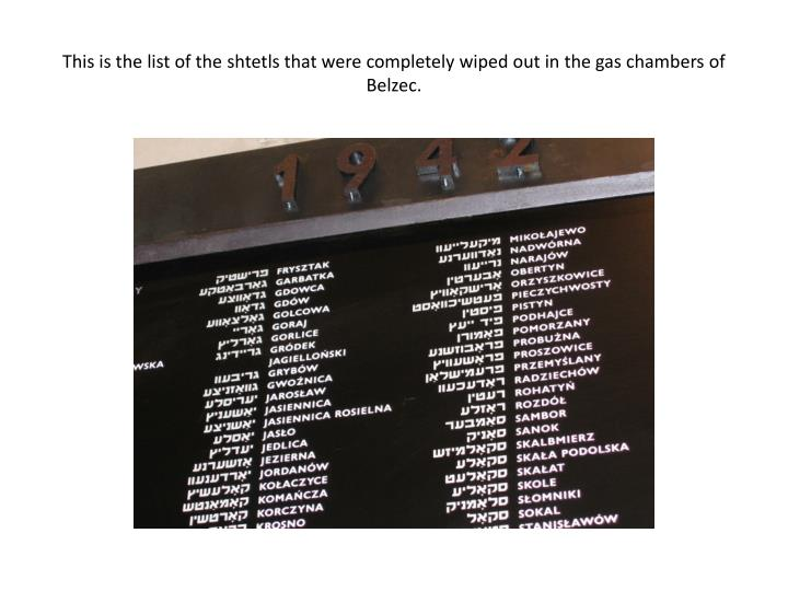 This is the list of the