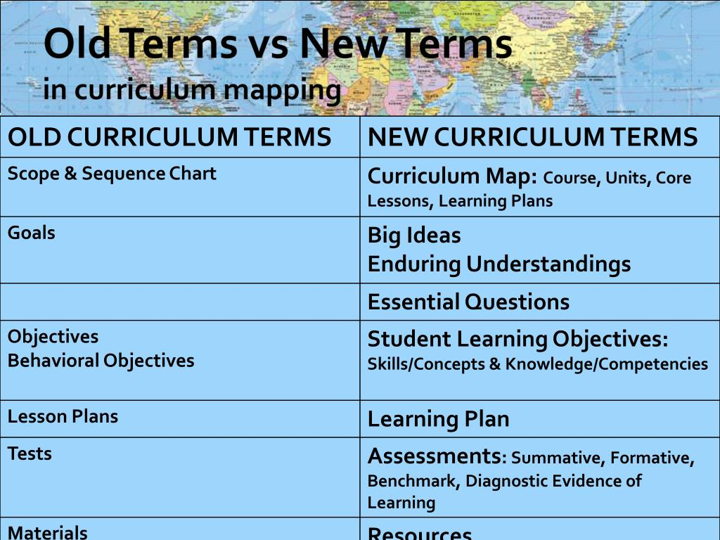 PPT - Curriculum Mapping to Advance Teaching & Learning