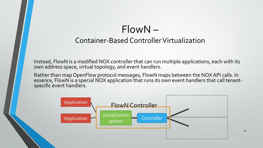 PPT - Scalable Network Virtualization in Software-Defined Networks