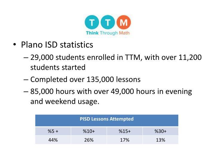Plano ISD statistics