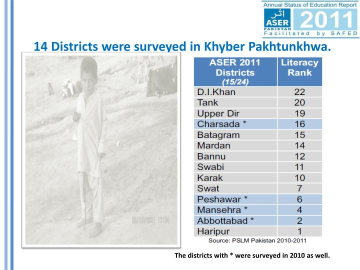 14 Districts were surveyed in Khyber Pakhtunkhwa.