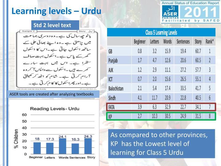 Learning levels – Urdu