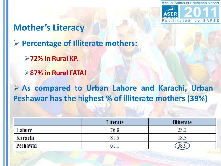 Mother's Literacy