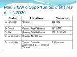 min 3 gw d opportunit s d affaires d ici 2020