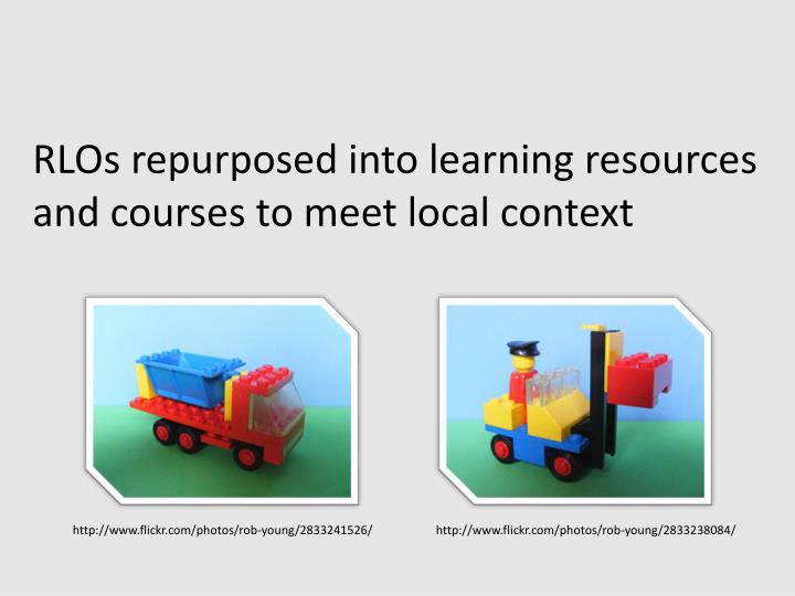RLOs repurposed into learning resources