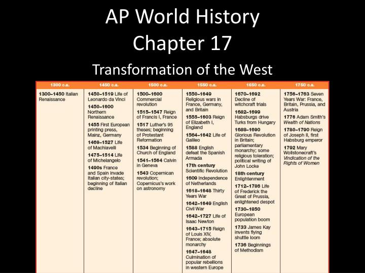 AP World History Chapter 17 PowerPoint Presentation
