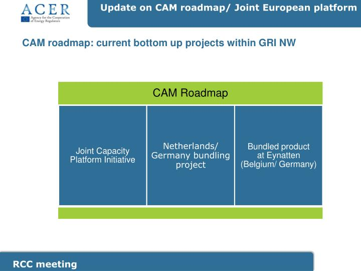 CAM roadmap: current bottom up projects within GRI NW