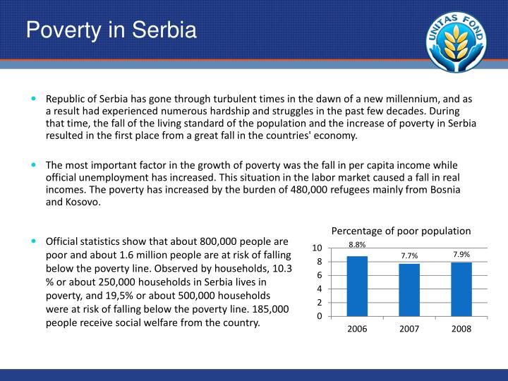 Poverty in Serbia