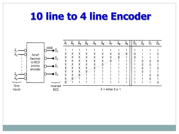 Ppt System Digital Powerpoint Presentation Id2804999