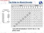 the octal to binary encoder