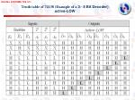 truth table of 74138 example of a 3 8 bit decoder active low