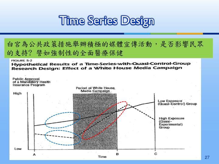 Time Series Design