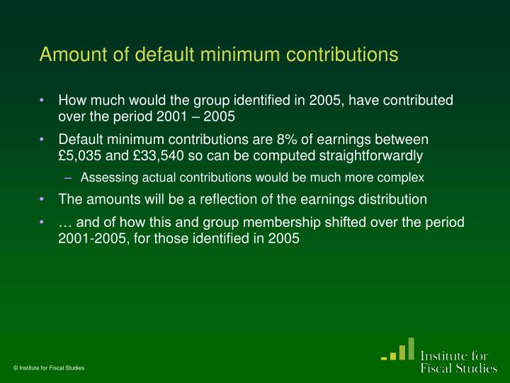 Amount of default minimum contributions