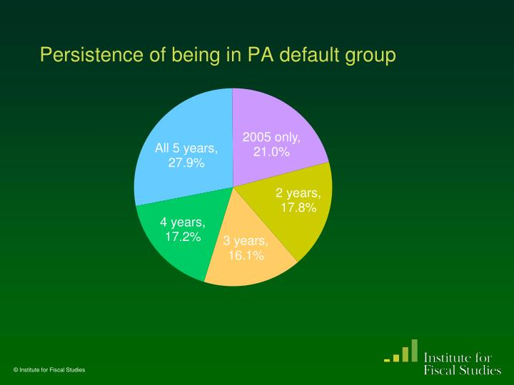 Persistence of being in PA default group