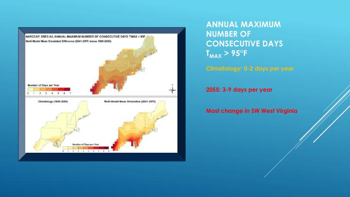 Annual Maximum number of consecutive days