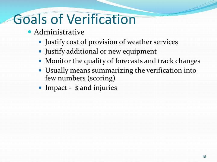 Goals of Verification