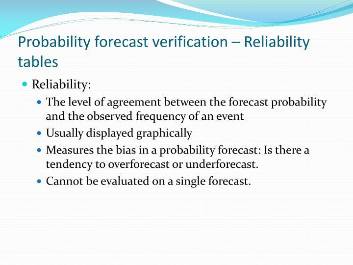 Probability forecast verification – Reliability tables