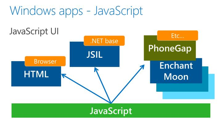 Windows apps - JavaScript