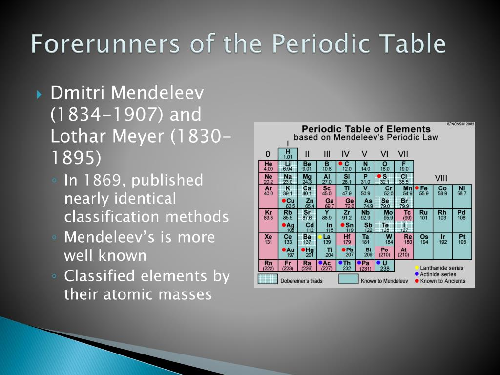 PPT - Chapter 5: The Periodic Table PowerPoint ...