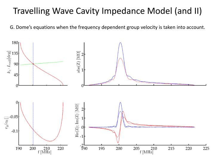 Travelling Wave Cavity Impedance Model (and II)
