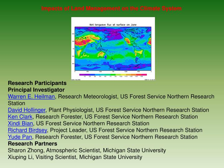 Impacts of Land Management on the Climate System