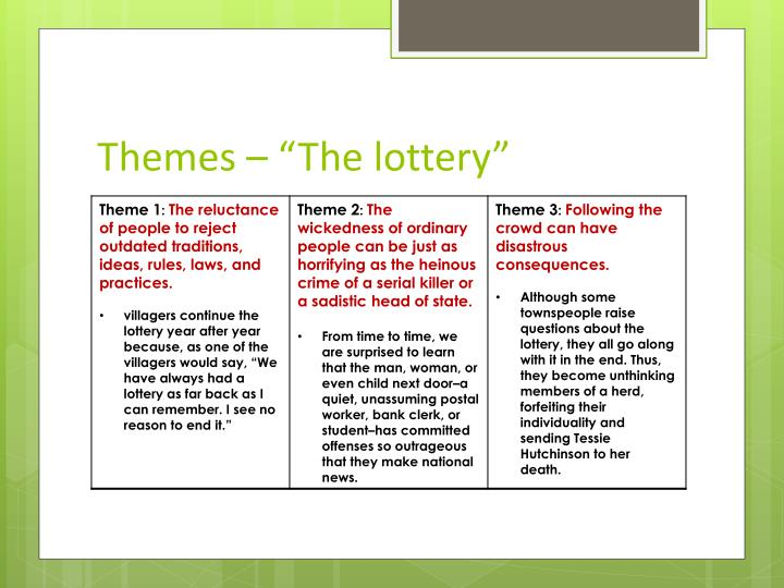 lottery themes