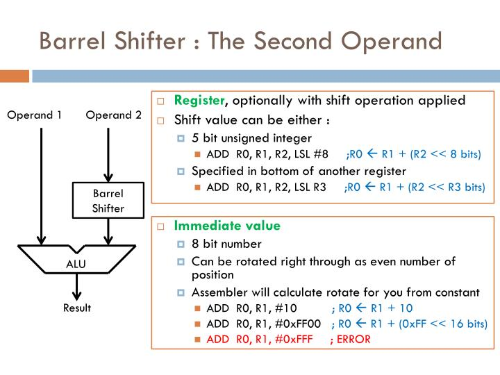 Barrel Shifter : The Second Operand