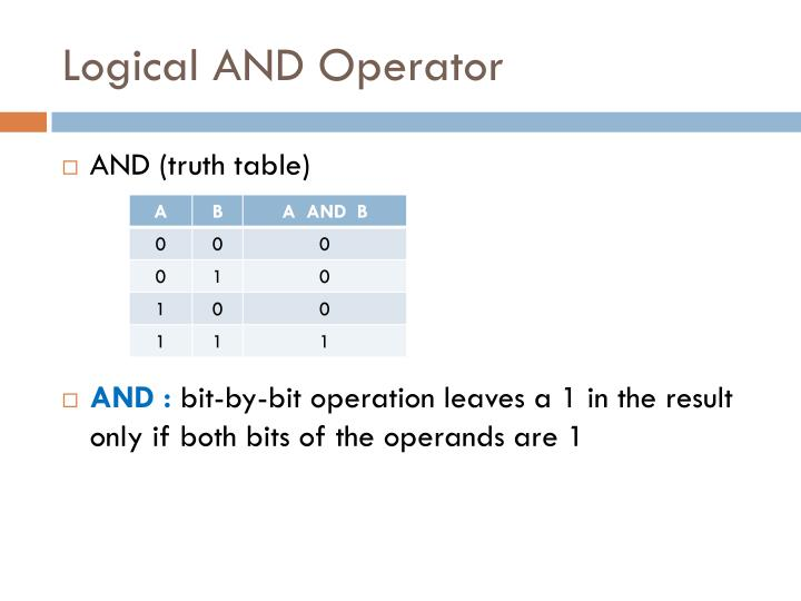 Logical AND Operator