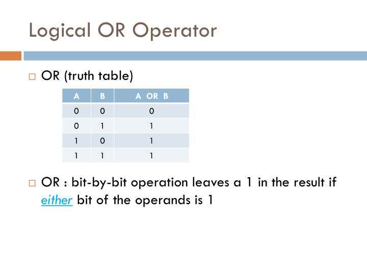 Logical OR Operator