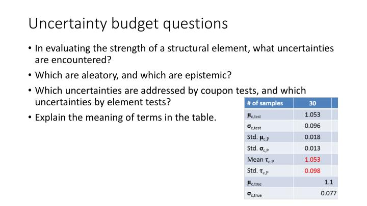 Uncertainty budget questions