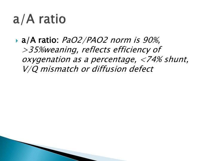 a/A ratio