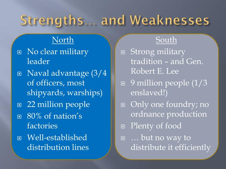 police strengths and weaknesses Strengths and weaknesses study play strengths of psychodynamic/analytic very encompassing theory strengths of behaviorism experimental design has the potential to establish cause and effect relationships weaknesses for behaviorism.