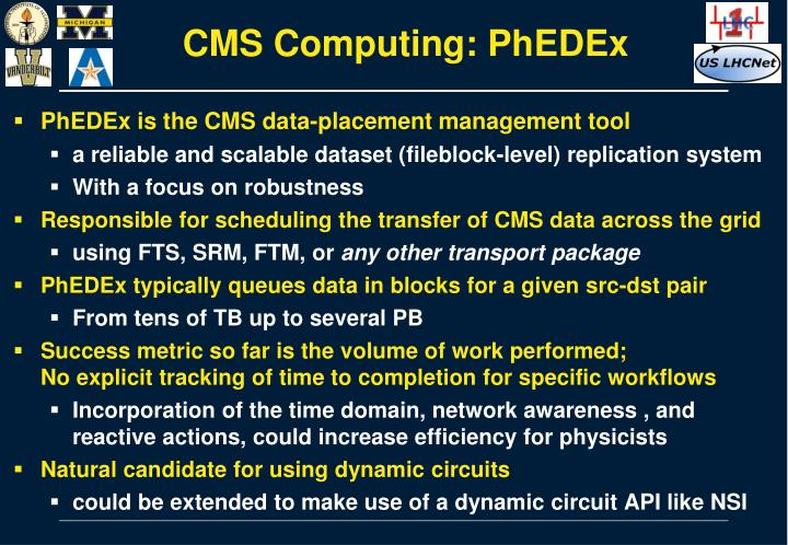 CMS Computing: