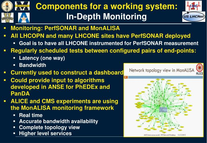 Components for a working system: