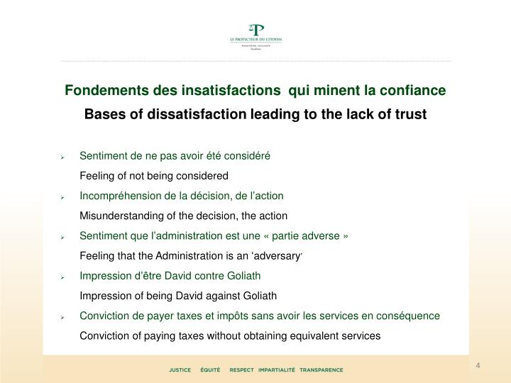 Fondements des insatisfactions  qui minent la confiance